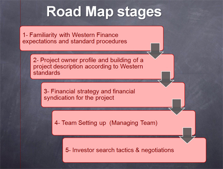 road_map_stage